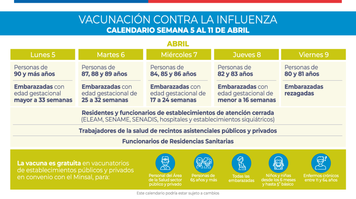 Vacunación contra la influenza: conozca el calendario para los meses de abril y mayo