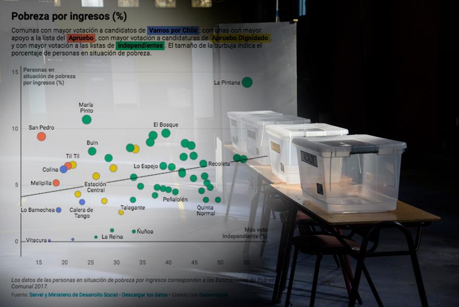 DATOS| El perfil de las comunas de la RM que apostaron por las listas de independientes